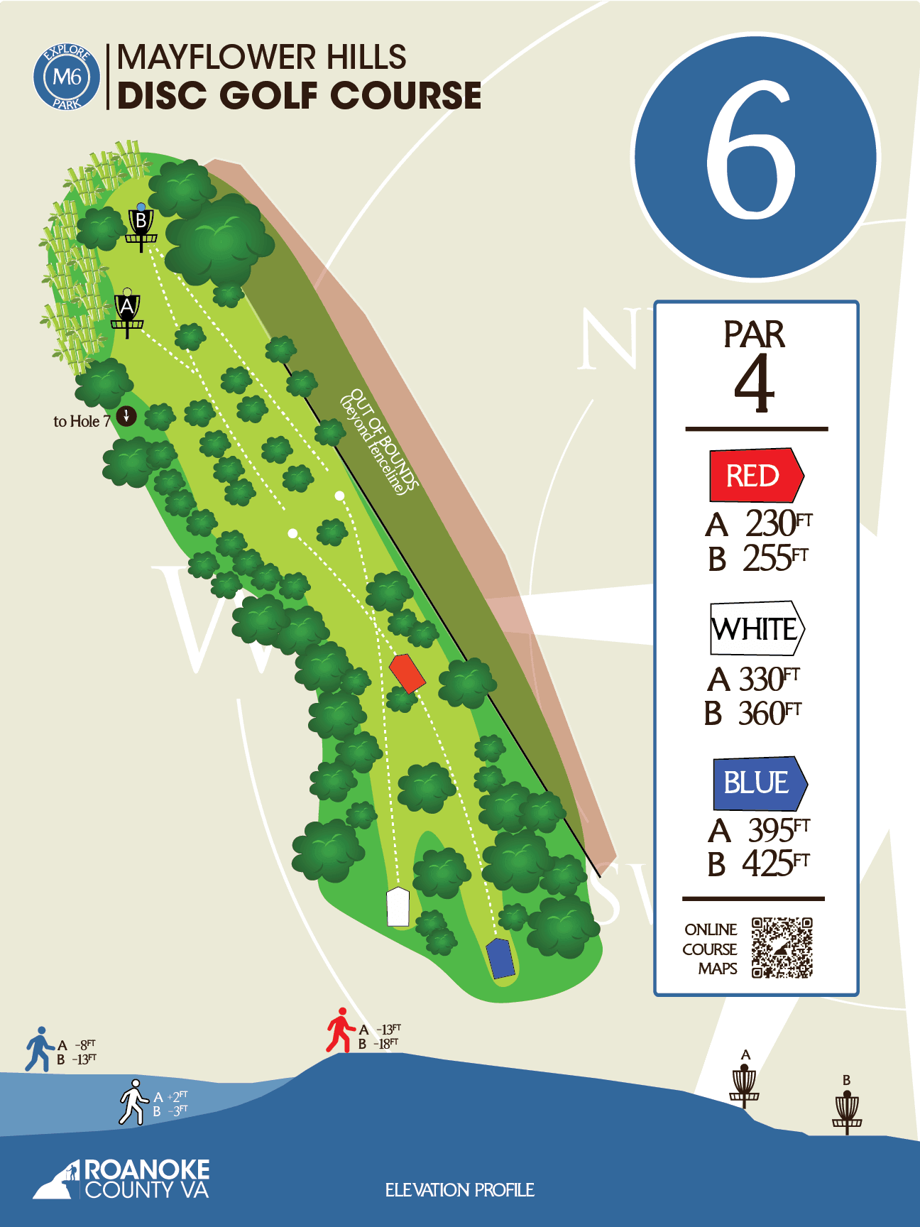 Hole 6-NOHERE-01